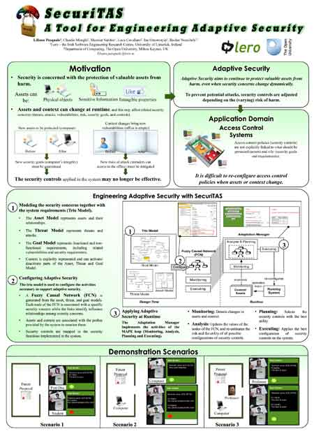 SEAD-Software Engineering and Design